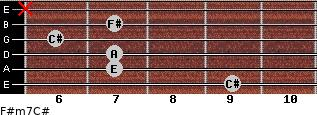 F#m7/C# for guitar on frets 9, 7, 7, 6, 7, x