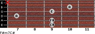 F#m7/C# for guitar on frets 9, 9, 7, 9, 10, x