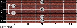 F#m7/C# for guitar on frets 9, 9, 7, 9, 7, 9