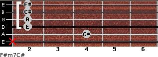 F#m7/C# for guitar on frets x, 4, 2, 2, 2, 2