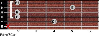 F#m7/C# for guitar on frets x, 4, 2, 2, 5, 2