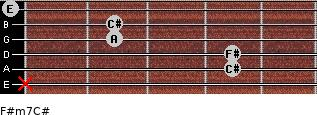 F#m7/C# for guitar on frets x, 4, 4, 2, 2, 0