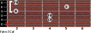 F#m7/C# for guitar on frets x, 4, 4, 2, 5, 2