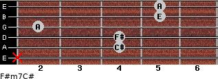 F#m7/C# for guitar on frets x, 4, 4, 2, 5, 5