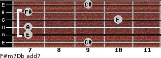 F#m7/Db add(7) guitar chord