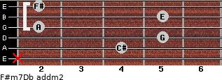 F#m7/Db add(m2) guitar chord