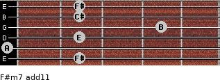 F#m7(add11) for guitar on frets 2, 0, 2, 4, 2, 2