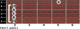 F#m7(add11) for guitar on frets 2, 2, 2, 2, 2, 5