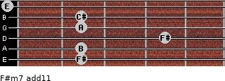 F#m7(add11) for guitar on frets 2, 2, 4, 2, 2, 0