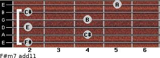 F#m7(add11) for guitar on frets 2, 4, 2, 4, 2, 5