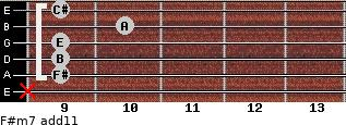 F#m7(add11) for guitar on frets x, 9, 9, 9, 10, 9