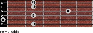 F#m7(add4) for guitar on frets 2, 0, 2, 4, 2, 2