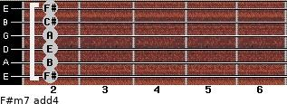 F#m7(add4) for guitar on frets 2, 2, 2, 2, 2, 2