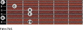F#m7b5 for guitar on frets 2, 0, 2, 2, 1, 0