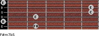 F#m7(b5) for guitar on frets 2, 0, 2, 5, 5, 0