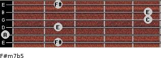F#m7(b5) for guitar on frets 2, 0, 2, 5, 5, 2