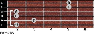 F#m7(b5) for guitar on frets 2, 3, 2, 2, 5, 5
