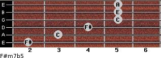 F#m7(b5) for guitar on frets 2, 3, 4, 5, 5, 5
