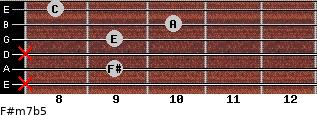 F#m7(b5) for guitar on frets x, 9, x, 9, 10, 8