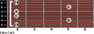 F#m7#5 for guitar on frets 2, 5, 2, 2, 5, 2