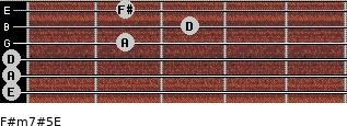 F#m7#5/E for guitar on frets 0, 0, 0, 2, 3, 2