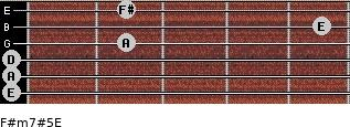 F#m7#5/E for guitar on frets 0, 0, 0, 2, 5, 2