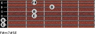 F#m7#5/E for guitar on frets 0, 0, 2, 2, 3, 2