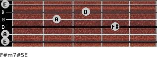 F#m7#5/E for guitar on frets 0, 0, 4, 2, 3, 0