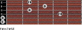 F#m7#5/E for guitar on frets 0, 0, 4, 2, 3, 2