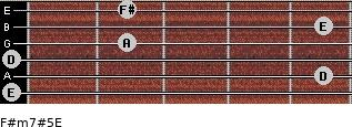 F#m7#5/E for guitar on frets 0, 5, 0, 2, 5, 2