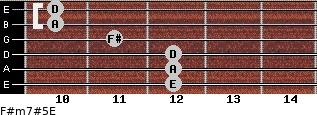 F#m7#5/E for guitar on frets 12, 12, 12, 11, 10, 10