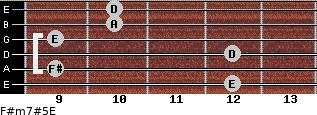 F#m7#5/E for guitar on frets 12, 9, 12, 9, 10, 10