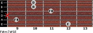 F#m7#5/E for guitar on frets 12, 9, x, 11, 10, 10