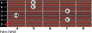 F#m7#5/E for guitar on frets x, 7, 4, 7, 5, 5