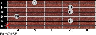 F#m7#5/E for guitar on frets x, 7, 4, 7, 7, 5