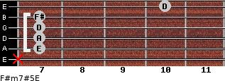 F#m7#5/E for guitar on frets x, 7, 7, 7, 7, 10