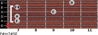 F#m7#5/E for guitar on frets x, 7, 7, 9, 7, 10