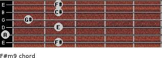 F#m9 for guitar on frets 2, 0, 2, 1, 2, 2