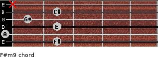 F#m9 for guitar on frets 2, 0, 2, 1, 2, x