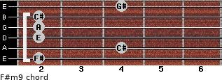 F#m9 for guitar on frets 2, 4, 2, 2, 2, 4