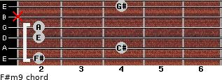 F#m9 for guitar on frets 2, 4, 2, 2, x, 4