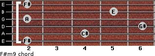 F#m9 for guitar on frets 2, 4, 6, 2, 5, 2