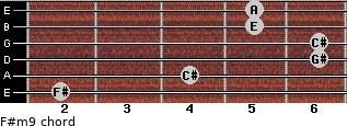 F#m9 for guitar on frets 2, 4, 6, 6, 5, 5