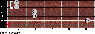F#m9 for guitar on frets x, 9, 6, 6, 5, 5
