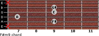 F#m9 for guitar on frets x, 9, 7, 9, 9, x