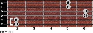 F#m9/11 for guitar on frets 2, 2, 6, 6, 5, 5