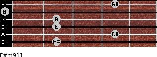 F#m9/11 for guitar on frets 2, 4, 2, 2, 0, 4