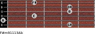 F#m9/11/13/Ab for guitar on frets 4, 0, 2, 4, 4, 2