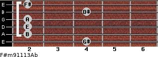 F#m9/11/13/Ab for guitar on frets 4, 2, 2, 2, 4, 2