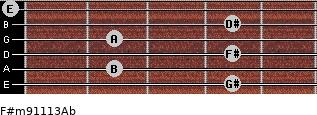 F#m9/11/13/Ab for guitar on frets 4, 2, 4, 2, 4, 0